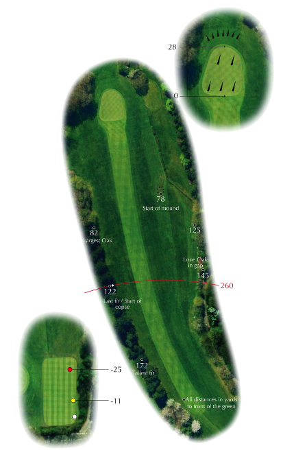 Course Tour Hole 10